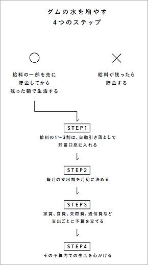 ks_4steps01.jpg