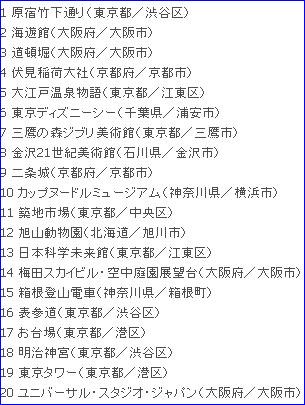 新潟と金沢、どっちが都会? Part27 [無断転載禁止]©2ch.netYouTube動画>30本 ->画像>112枚