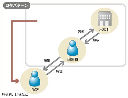 yd_sadoshima1.jpg