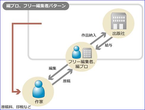 yd_sadoshima2.jpg