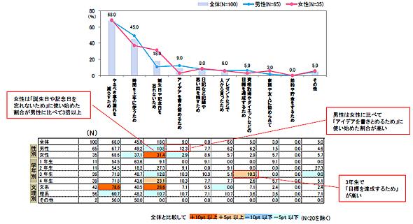yd_takhashi2.jpg
