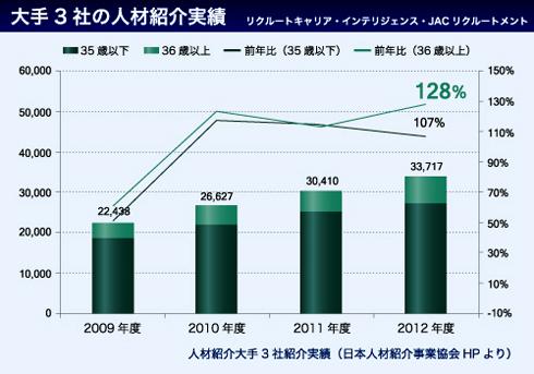 ks_graph02.jpg