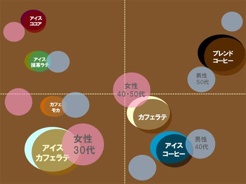 yd_coffee3.jpg