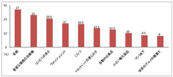 yd_gaikoku1.jpg