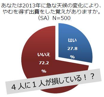 yd_tenki2.jpg
