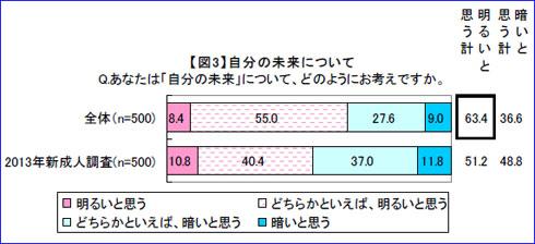 yd_shinsei1.jpg