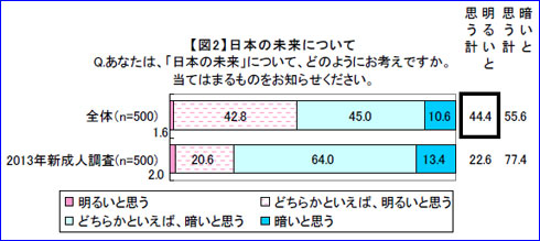 yd_shinsei2.jpg