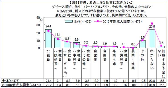 yd_shinsei3.jpg