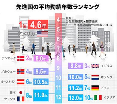 ks_ranking01.jpg