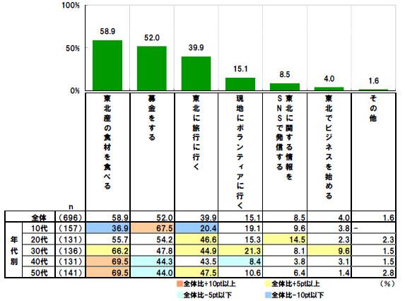 yd_touhoku2.jpg