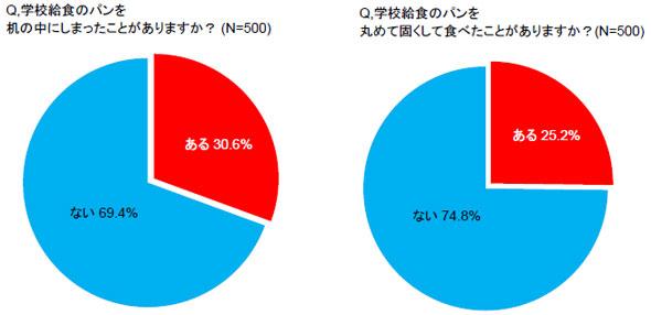 yd_pan1.jpg