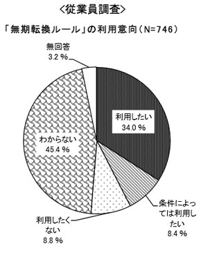 yd_tokyo2.jpg