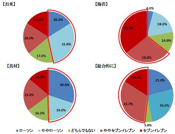 yd_onigiri1.jpg