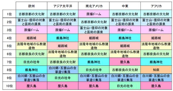 yd_sekai2.jpg