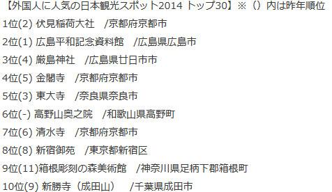 yd_kankou1.jpg
