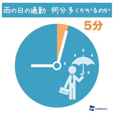 yd_rain.jpg