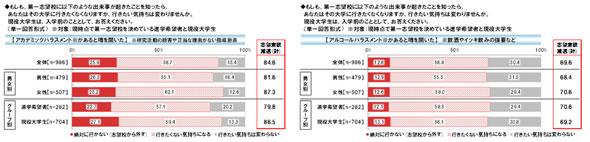 yd_daigaku1.jpg