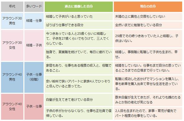 yd_gap2.jpg