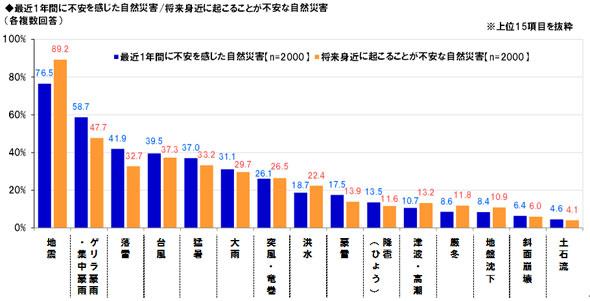 yd_saigai1.jpg