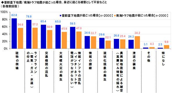 yd_saigai2.jpg