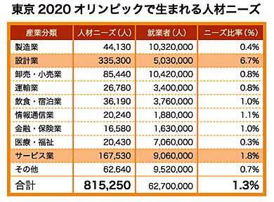 ks_needs_tokyo2020.jpg