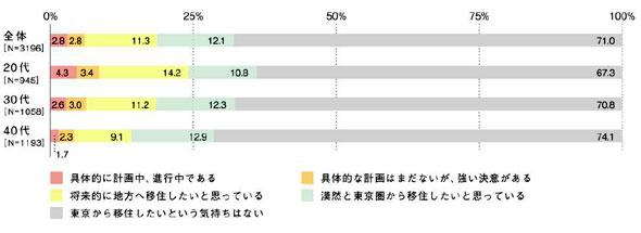 yd_tokyo1.jpg