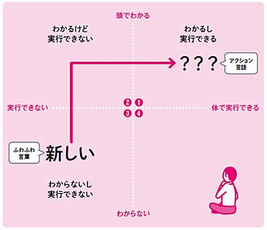ks_wakaru02.jpg