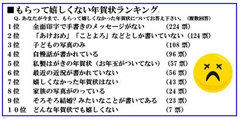 yd_nenga1.jpg