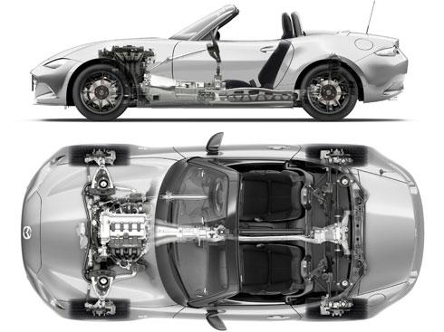 ico490_ay_roadster.jpg