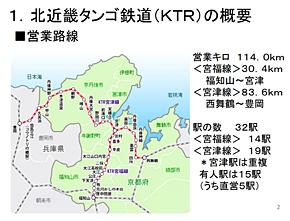北近畿タンゴ鉄道路線図(京都府作成 出典:国土交通省)
