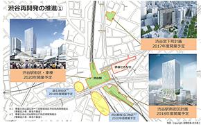 渋谷再開発の概要