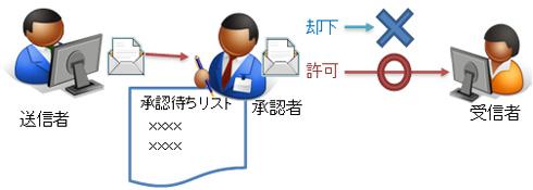 yd_file10.jpg