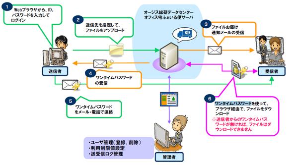 yd_file2.jpg
