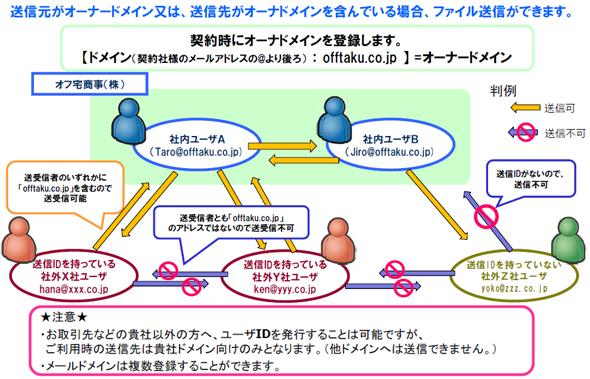 yd_file3.jpg