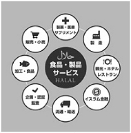 ks_halal02.jpg