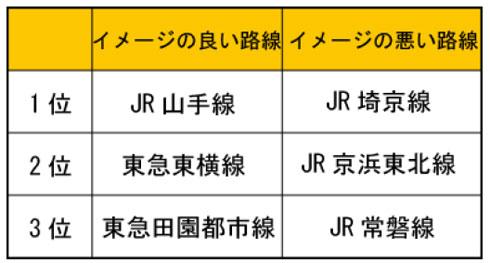 https://image.itmedia.co.jp/makoto/articles/1505/26/yd_train1.jpg