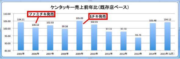 ks_graph.jpg