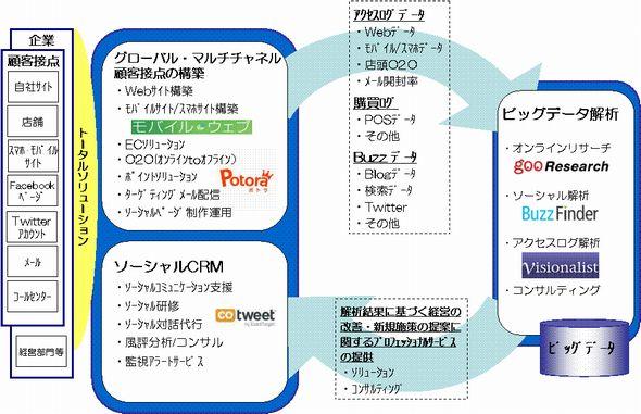 nttcom.jpg