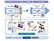 第2回 「売り上げに直結させる」ためのマーケティングデータ管理