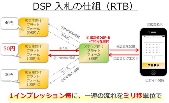 adtech02_01.png