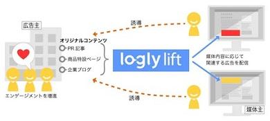 logly1.jpg