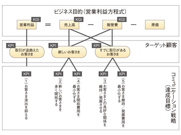 kudoh04_02a.jpg