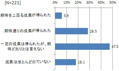 NTTkeiei1.jpg