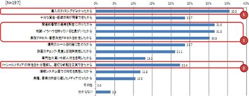 NTTkeiei2.jpg