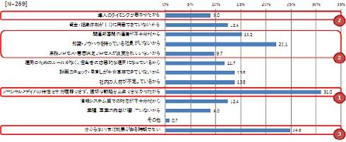 NTTkeiei3.jpg
