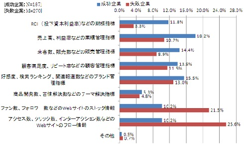 NTTkeiei4.jpg