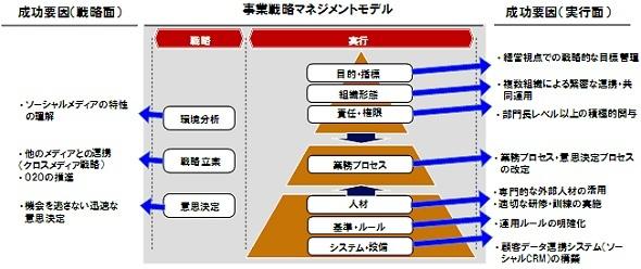 NTTkeiei5.jpg