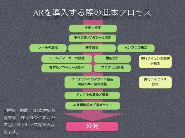 ar05_01.jpg