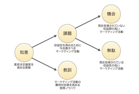 hakuhodo03_01.jpg