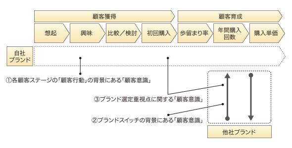 hakuhodo03_13.jpg